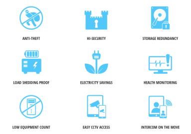 Cloud CCTV Iconography